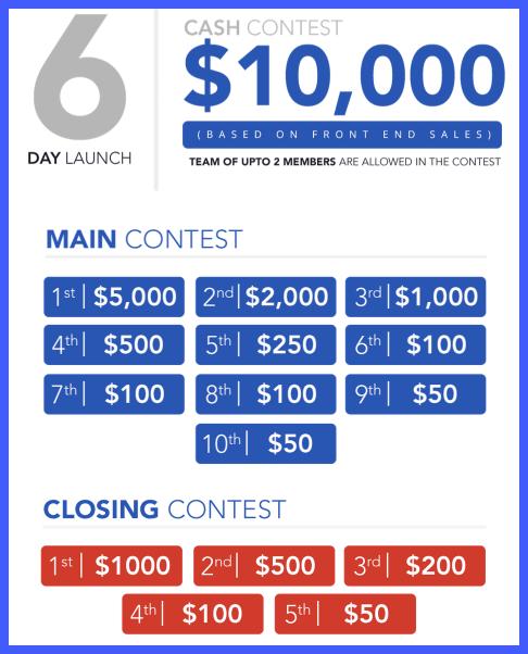AutoVid Profit JV Cash Contest